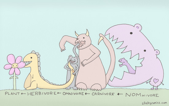 I'm NOMnivorous and you are delicious