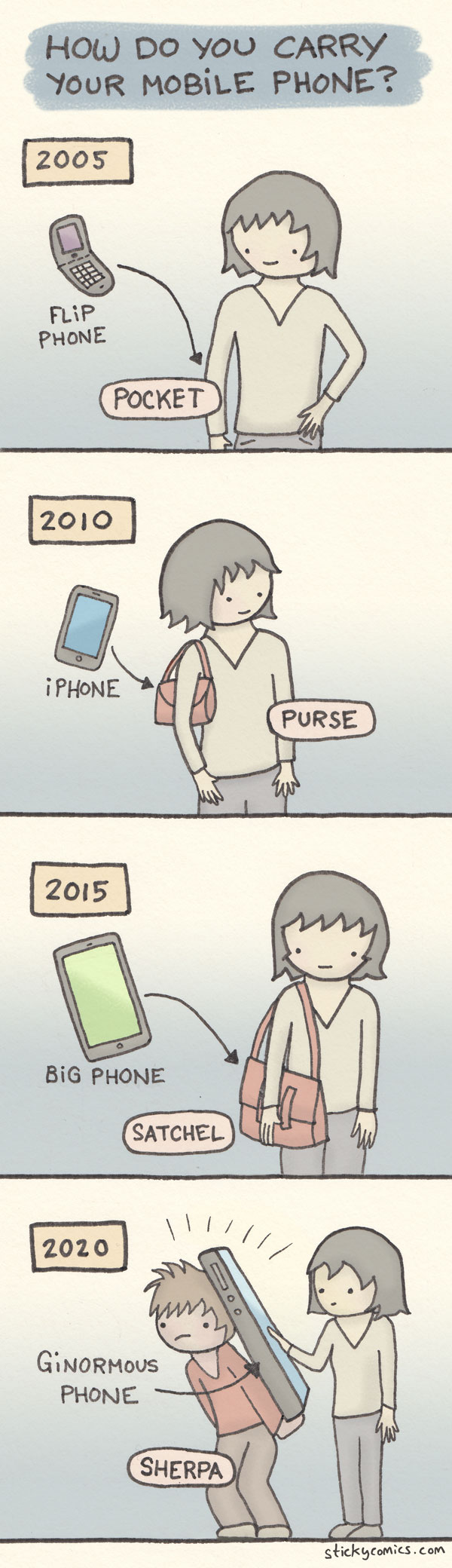 How do you care your mobile phone