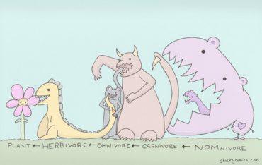 I'm NOMnivorous and you are delicious