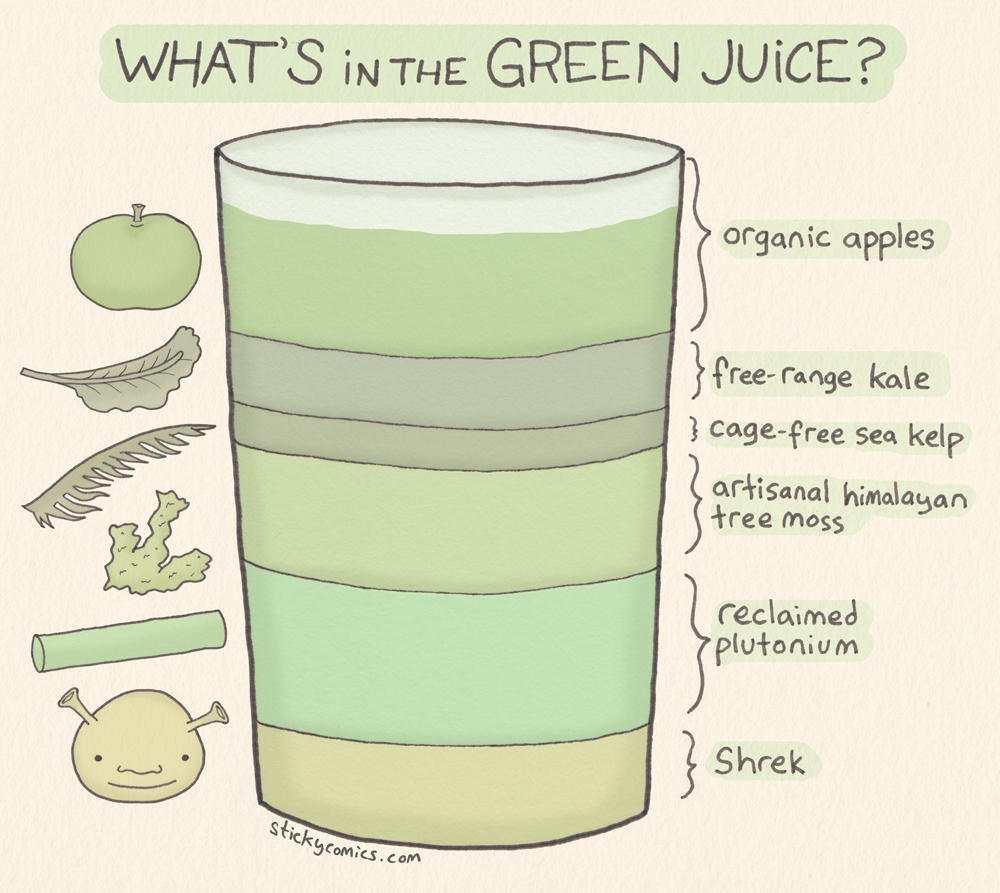 what's in the green juice?